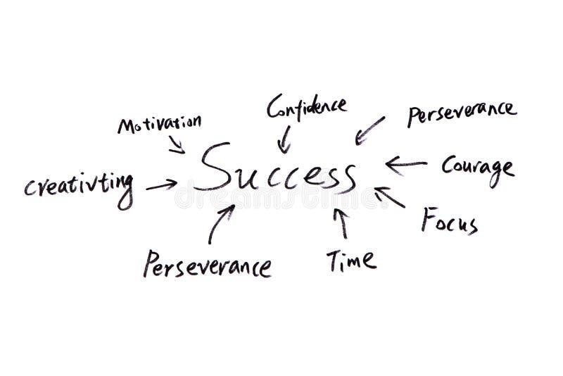 Concepto del éxito fotos de archivo