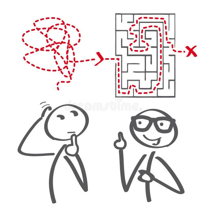 Concepto del acercamiento libre illustration