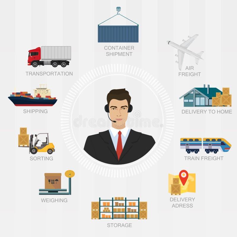 Concepto del agente del encargado de la logística del vector Ejemplo del servicio del vector del sistema del cargo de la entrega libre illustration