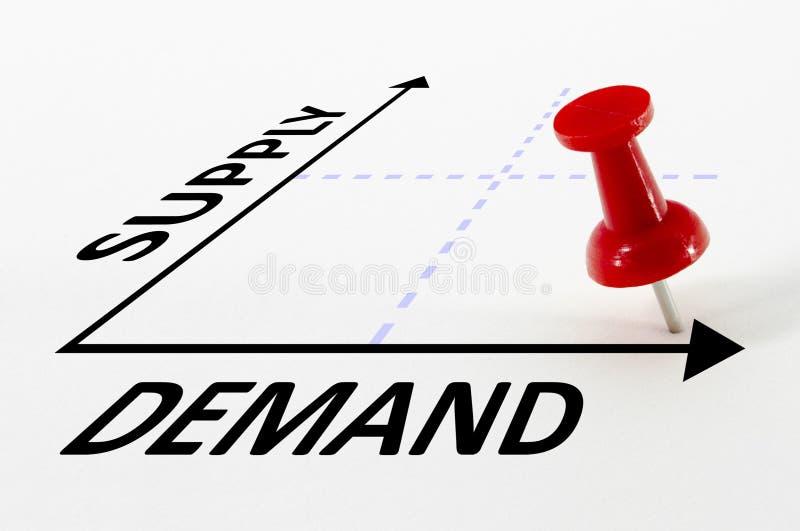 Concepto del análisis de la oferta y de la demanda imágenes de archivo libres de regalías