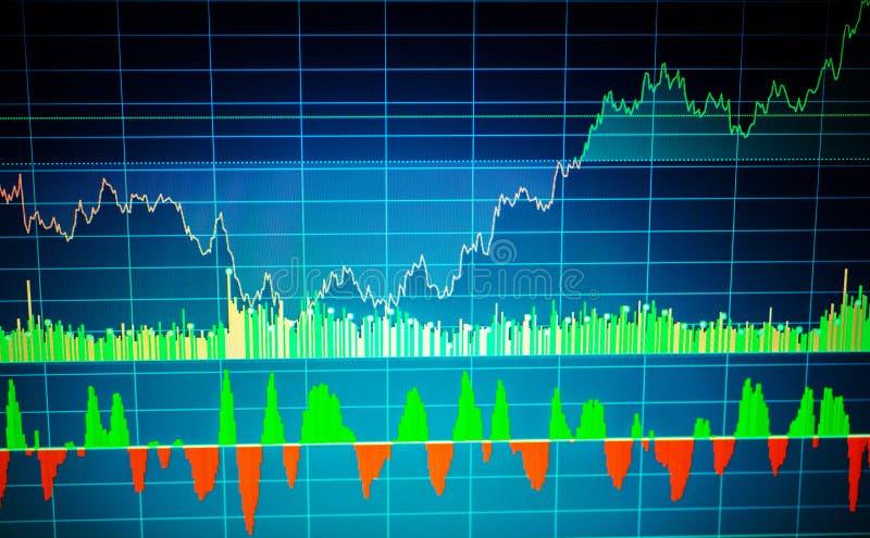 Concepto del análisis fundamental y técnico Pantalla comercial del mercado Carta del mercado de acción, gráfico en fondo azul foto de archivo