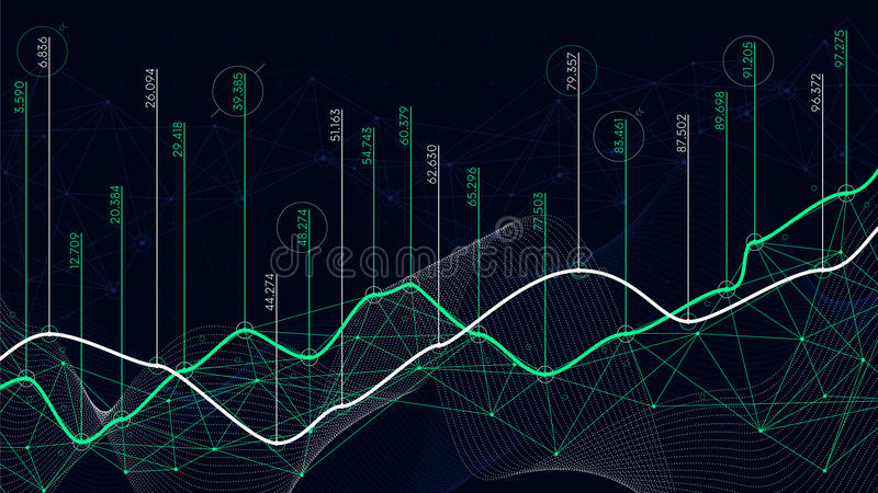 Concepto del analytics de Digitaces, visualización de los datos, horario financiero, vector ilustración del vector