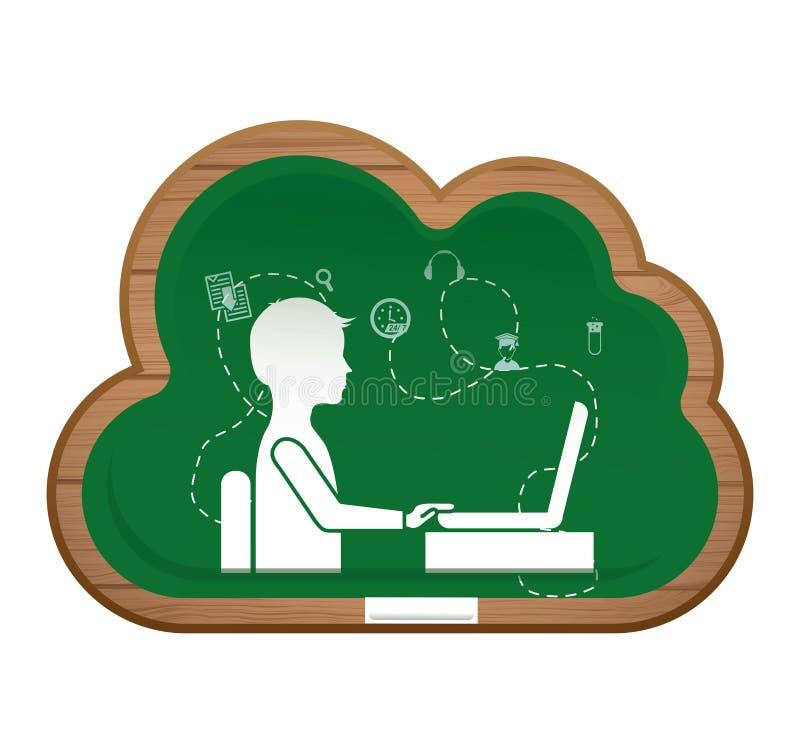 Concepto del aprendizaje electrónico ilustración del vector