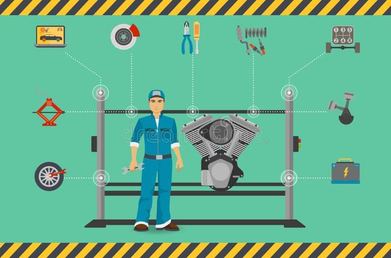 Concepto del centro de servicio de reparación del mecánico de coche con los elementos de los diagnósticos y el hombre planos de a