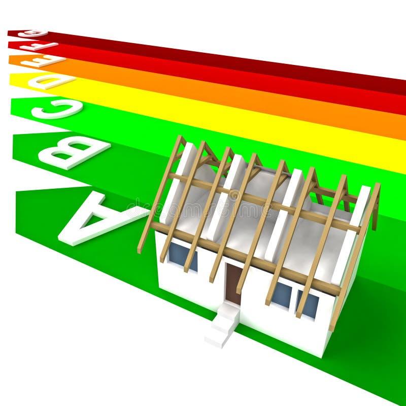 Concepto del certificado del grado de la energía de edificio ilustración del vector