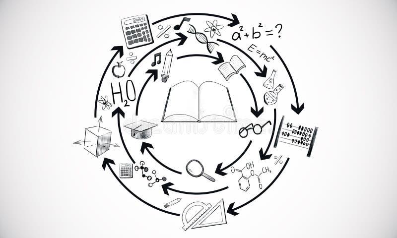 Concepto del conocimiento y de la idea ilustración del vector