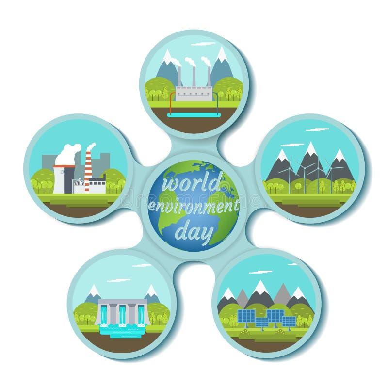 Concepto del día del ambiente mundial libre illustration