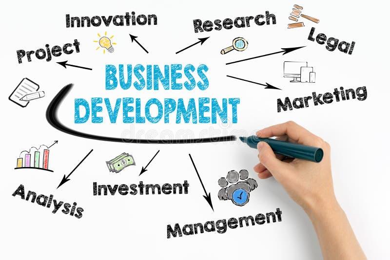 Concepto del desarrollo de negocios Carta con palabras claves e iconos en el fondo blanco fotos de archivo libres de regalías