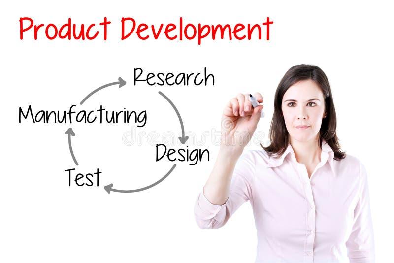 Concepto del desarrollo de productos de la escritura de la mujer de negocios Aislado en blanco fotografía de archivo