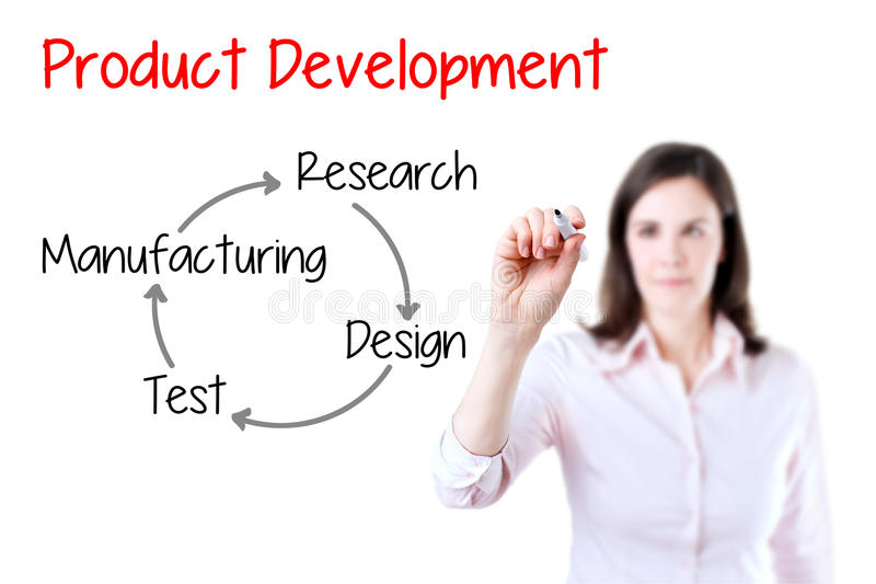 Concepto del desarrollo de productos de la escritura de la mujer de negocios Aislado en blanco foto de archivo libre de regalías