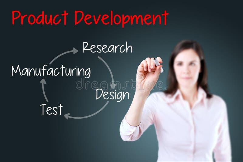 Concepto del desarrollo de productos de la escritura de la mujer de negocios Fondo para una tarjeta de la invitación o una enhora imagenes de archivo