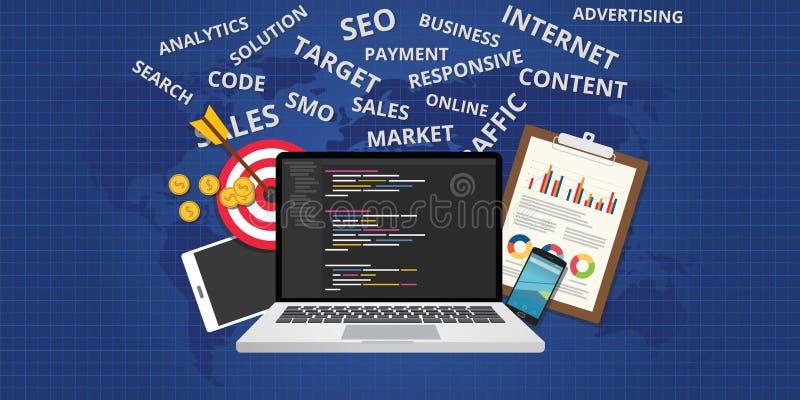 Concepto del desarrollo del sitio web ilustración del vector