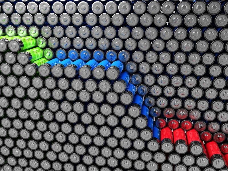 Concepto del fondo 3d de las baterías recargables de la capacidad de la batería libre illustration