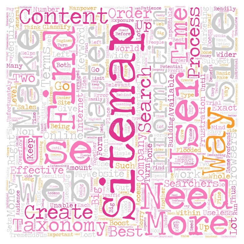 Concepto del fondo del texto de la nube de la palabra foto de archivo