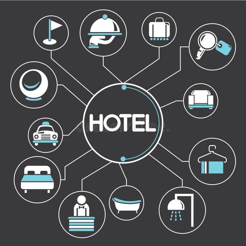 Concepto del hotel stock de ilustración