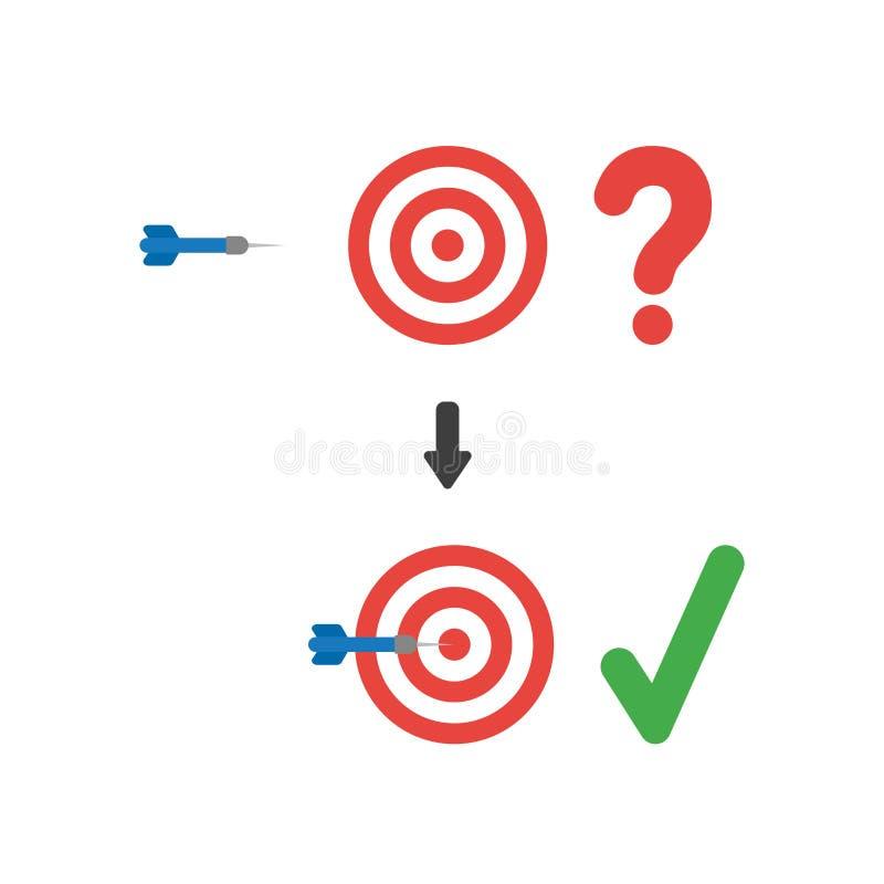 Concepto del icono del vector de ojo de toros con el signo de interrogación y el dardo adentro stock de ilustración