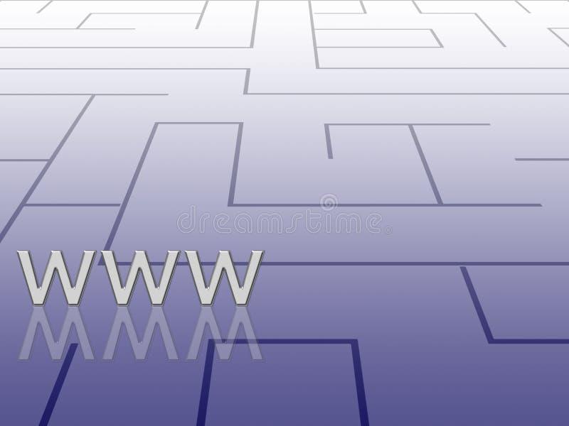 Concepto del laberinto, Internet libre illustration