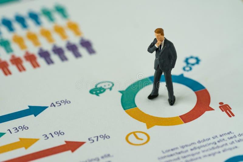 Concepto del negocio como el pensamiento miniatura del hombre de negocios de la gente y st imagen de archivo
