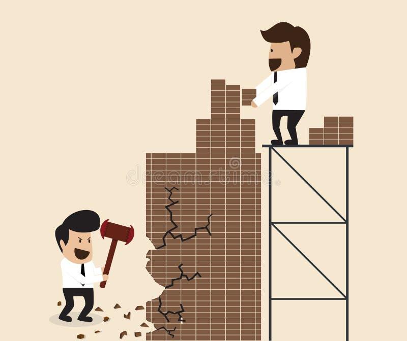 Concepto del negocio: Construya y destruya ilustración del vector