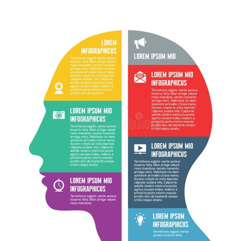 Concepto del negocio de Infographic para la presentación en el estilo plano del diseño - cabeza humana del vector ilustración del vector