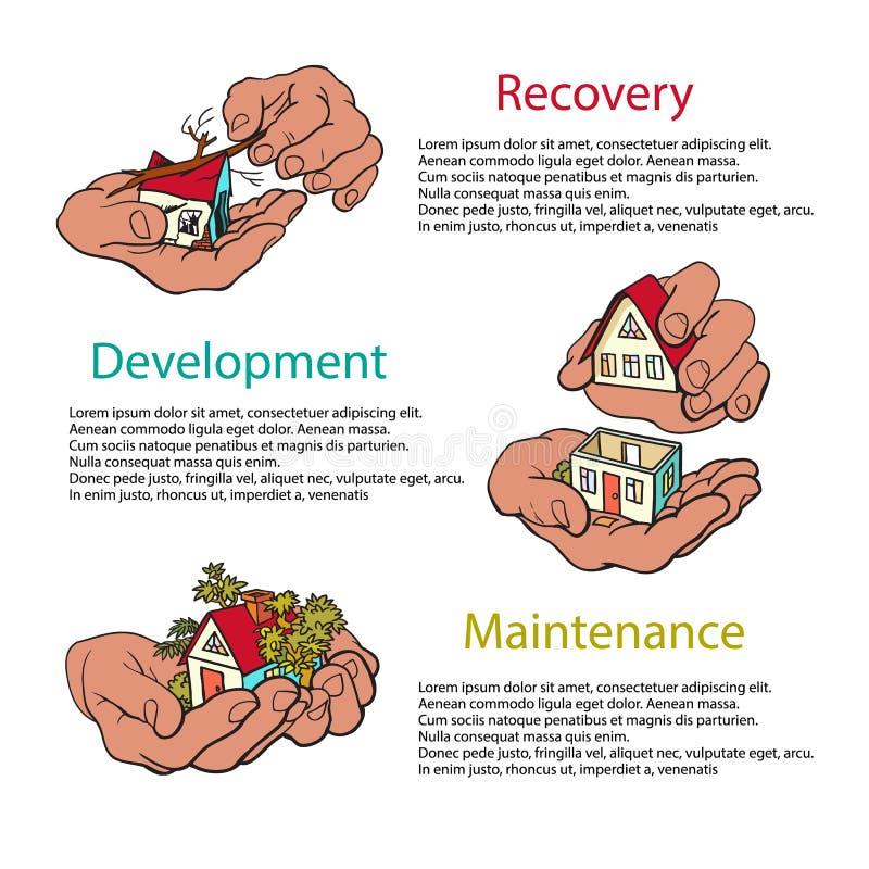 Concepto del negocio de recuperación, desarrollo, mantenimiento Manos que sostienen la casa Concepto de la recuperación de catást ilustración del vector