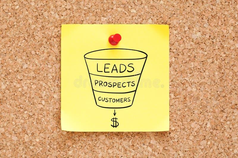 Concepto del negocio del embudo de las ventas en nota pegajosa foto de archivo