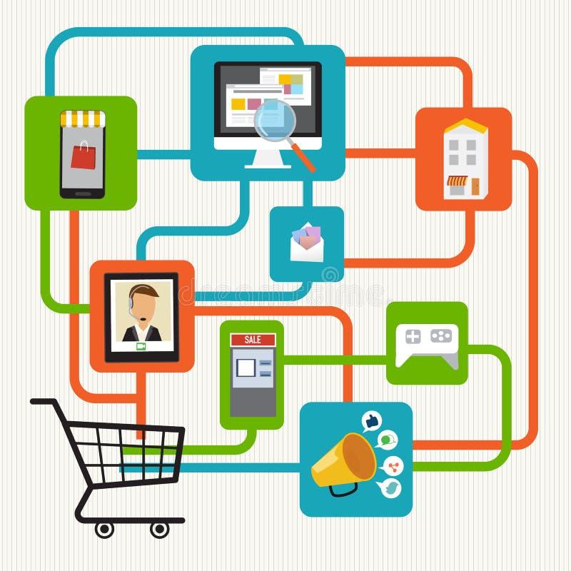 Concepto del OMNI-canal para el márketing digital y las compras en línea I libre illustration