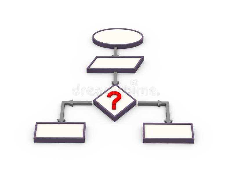 concepto del organigrama del signo de interrogación 3d libre illustration