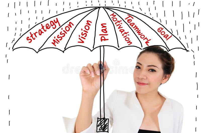 Concepto del paraguas del negocio foto de archivo libre de regalías