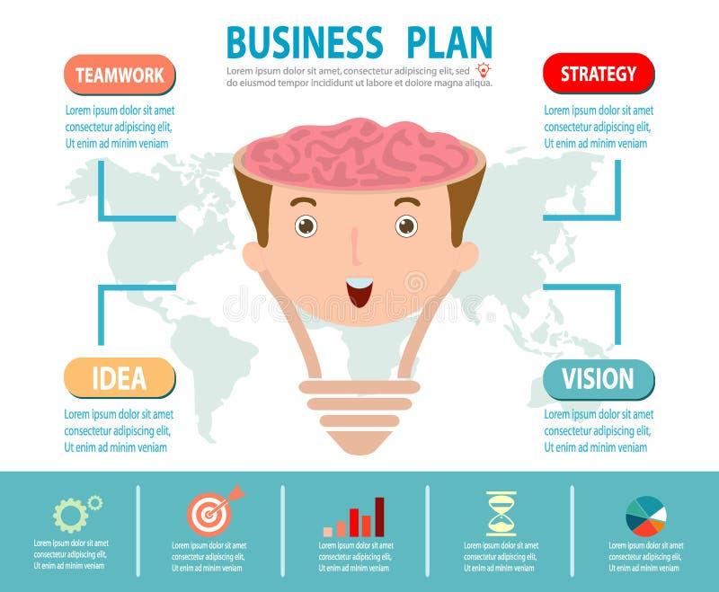 Concepto del plan empresarial, concepto de la idea del cerebro, bombilla creativa, estrategia empresarial que planea como concept stock de ilustración