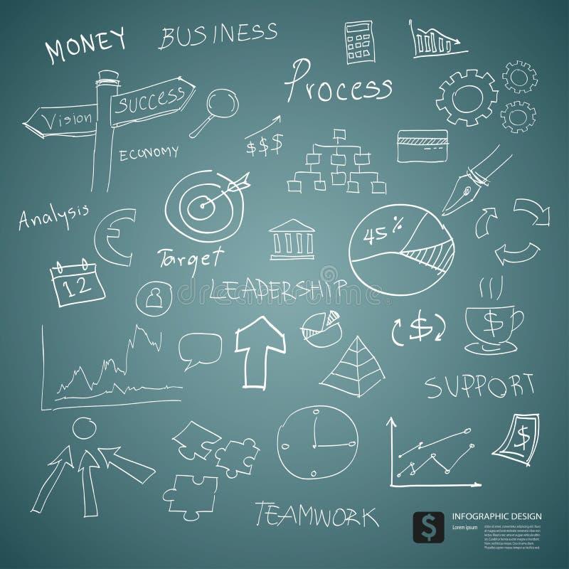 Concepto del plan empresarial del dibujo en tablero verde ilustración del vector