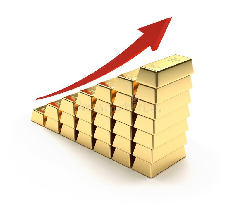 Concepto del precio del oro ilustración del vector