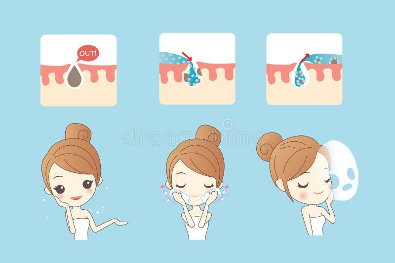 Concepto del problema de la cara de la mujer libre illustration
