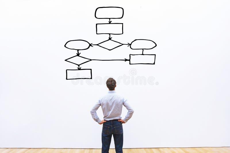 Concepto del proceso de negocio, flujo de trabajo imágenes de archivo libres de regalías