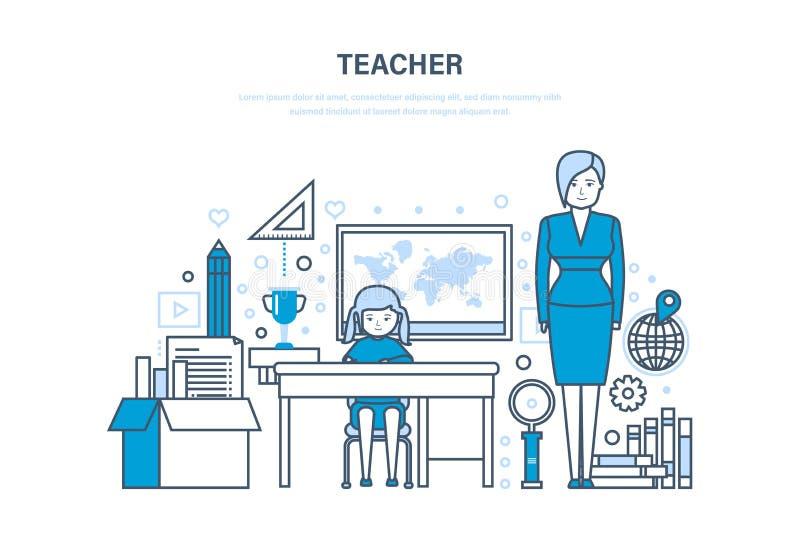 Concepto del profesor Entrenamiento corporativo, educación para el colega, sistema de conocimiento ilustración del vector