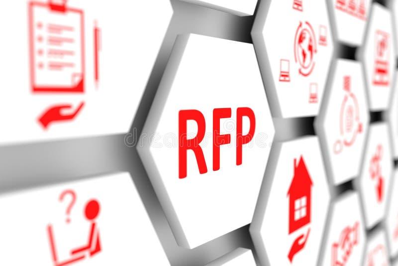 Concepto del RFP ilustración del vector