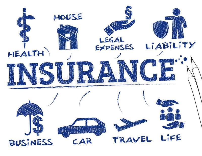 Concepto del seguro libre illustration