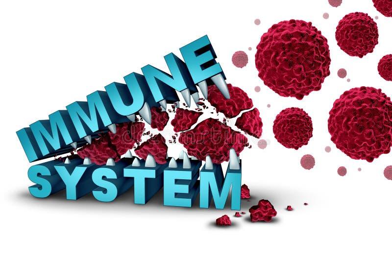 Concepto del sistema inmune stock de ilustración