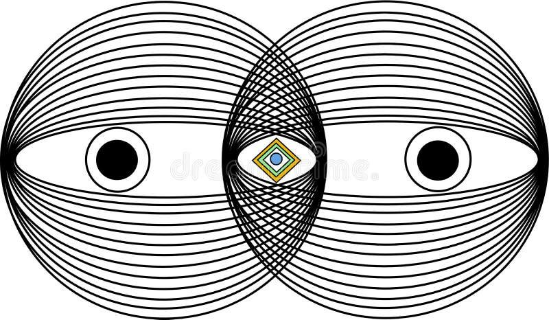 Concepto del tercer ojo ilustración del vector