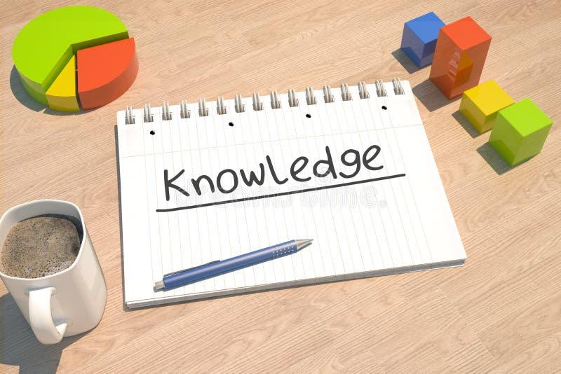 Concepto del texto del conocimiento libre illustration
