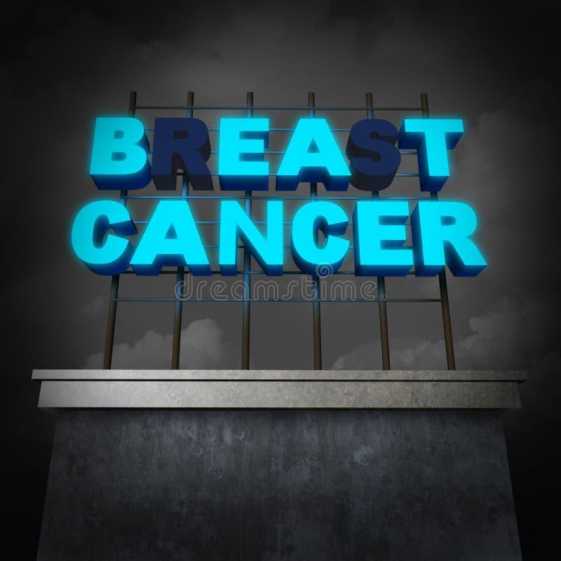 Concepto del tratamiento contra el cáncer del pecho libre illustration