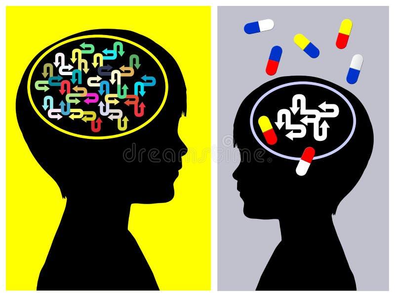Concepto del tratamiento de ADHD stock de ilustración
