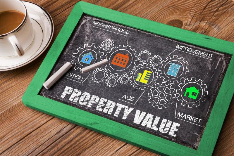 Concepto del valor de una propiedad imagen de archivo libre de regalías