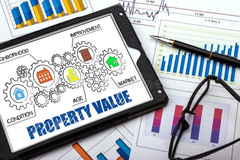 Concepto del valor de una propiedad foto de archivo libre de regalías