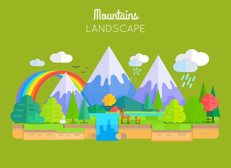 Concepto del vector del paisaje de las montañas en diseño plano ilustración del vector