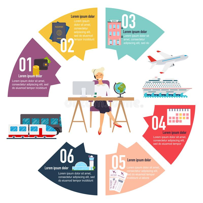 Concepto del viaje infographic Mujer que se sienta en el vector Vacaciones ilustración del vector