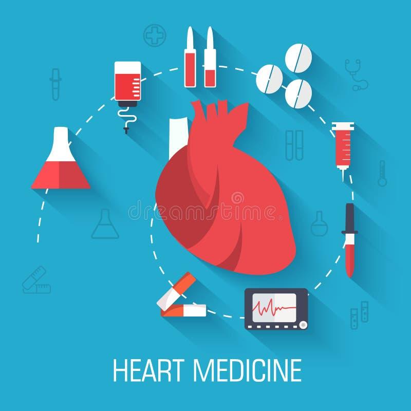 Concepto determinado de los iconos del equipamiento médico plano libre illustration