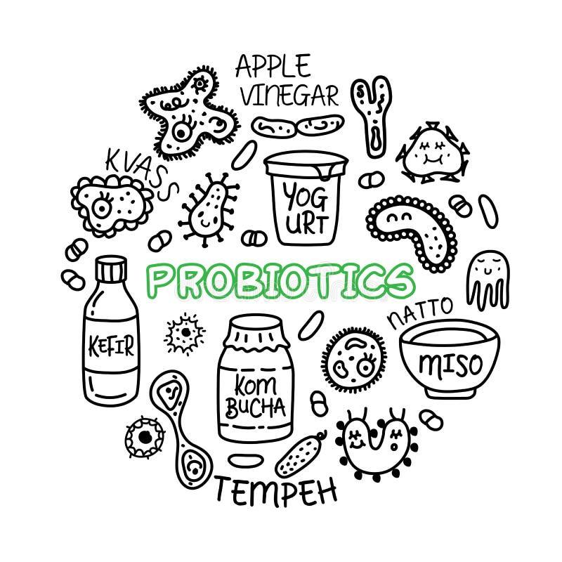 Concepto determinado del ciircle de la medicina de la comida de las bacterias de Probiotics ilustración del vector
