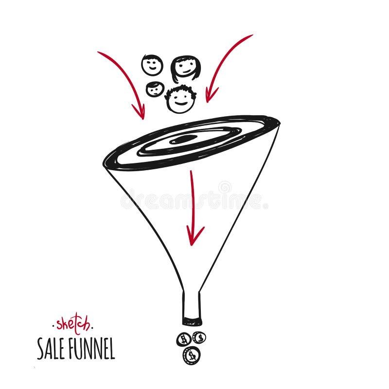 Concepto dibujado mano de embudo de la venta Lleve el concepto con la flecha, estrategia a la renta Puede ser utilizado para las  libre illustration
