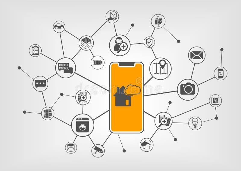 Concepto elegante de la automatización casera con el símbolo de la casa exhibido en pantalla táctil frameless del smartphone mode libre illustration